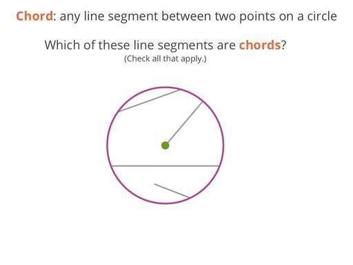 Circles Geometry School Yourself